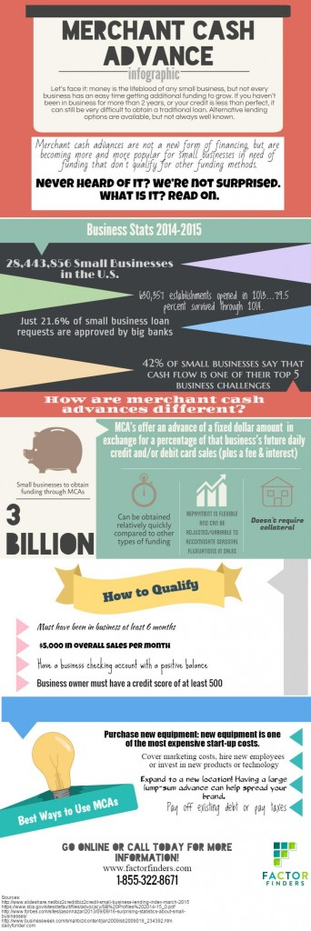 Merchant Cash Advance Infographic for Factor Finders