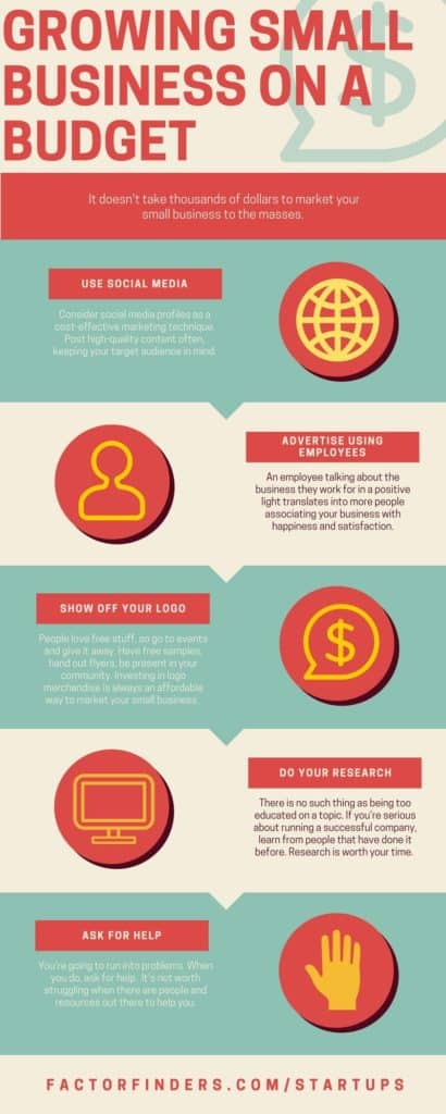 low cost ways to grow your small business